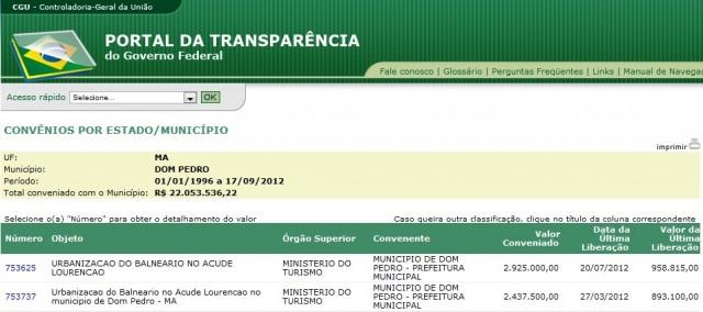 Dom Pedro: convênio de quase R$ 5 milhões.