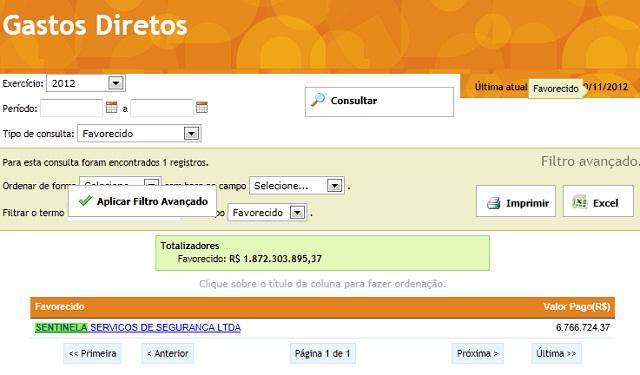 R$ 6.766.724,37 foram recebidos pela Sentinela Segurança. Foto: / Portal da Tranparência MA / Reprodução