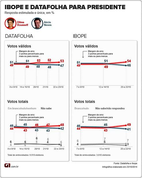 http://luiscardoso.com.br/wp-content/uploads/2014/10/infografico.png
