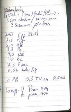 Anotações na agenda de Costa