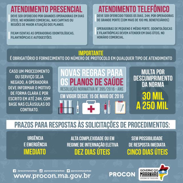 Foto 1_Divulgação_Procon_25052016 - PROCON MA destaca novas regras para planos de saúde